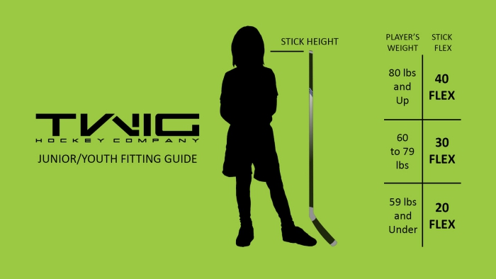 Junior Twig Fitting Guide
